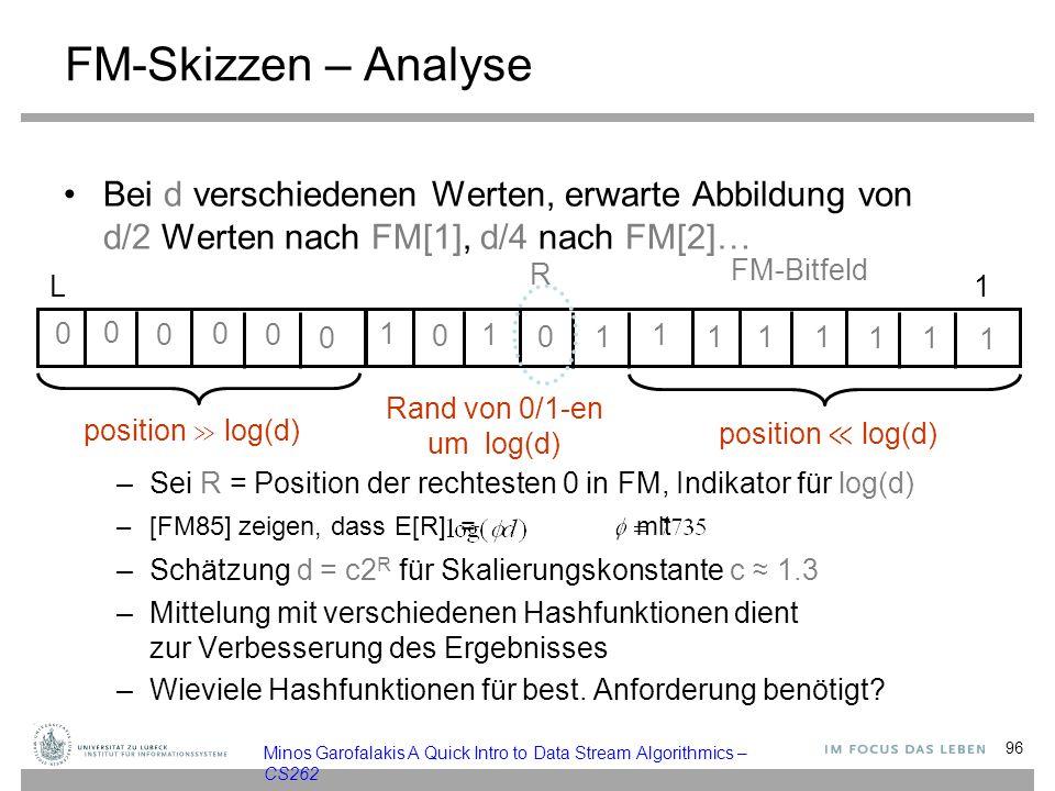 FM-Skizzen – Analyse Bei d verschiedenen Werten, erwarte Abbildung von d/2 Werten nach FM[1], d/4 nach FM[2]…